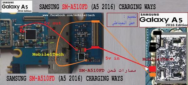 Samsung-Galaxy-A5-2016-Charging-Solution-Jumper-Problem-Ways-Charging-Not-Supported.jpg