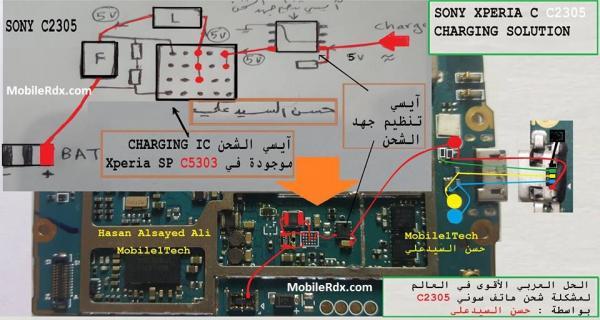 Sony-Xperia-C-C2305-Charging-Solution-Jumper-Problem-Ways.jpg