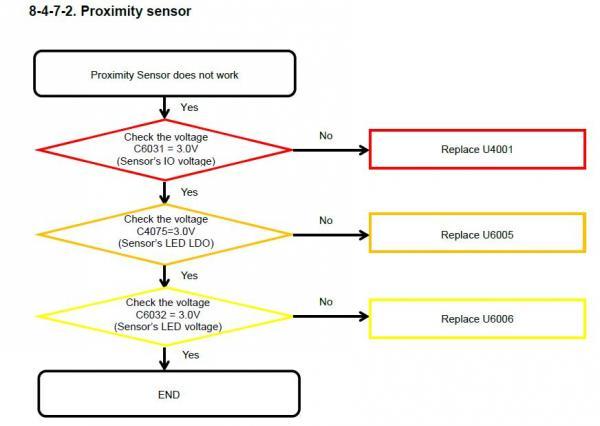 vco sensor j2 core.jpg